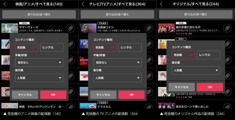 見放題のアニメ映画・TVアニメ・オリジナル作品の配信数
